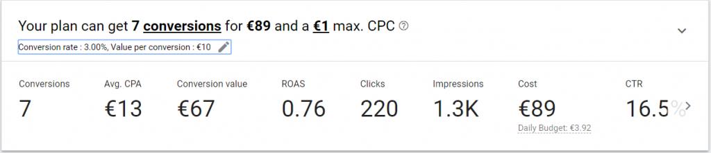 Esempio di come capire se vale la pena fare una campagna pubblicitaria per la propria startup usando Google Ads Keyword Planner